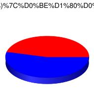 юр. лица и физ. лица Екатеринбург